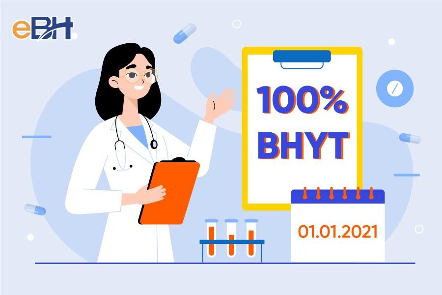 Từ 1/1/2021 hưởng 100% chi phí khám chữa bệnh nội trú tại tuyến tỉnh.