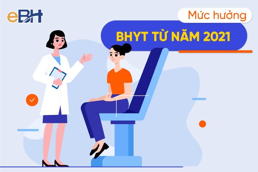 Mức hưởng bảo hiểm y tế từ năm 2021.