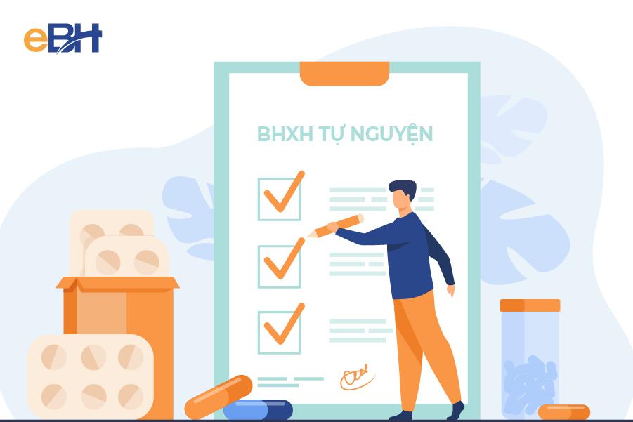 Mức đóng BHXH tự nguyện được quy định bằng 22% mức thu nhập do người tham gia lựa chọn.